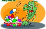 Антибиотики из чего делают