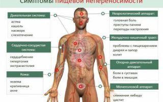 Как убрать аллергию