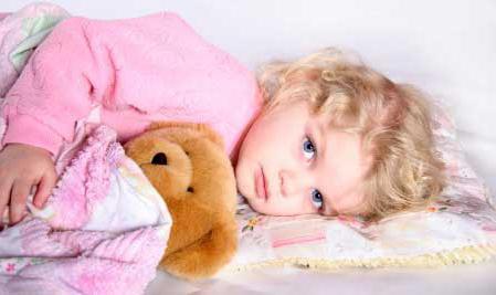 Зиртек капли детские