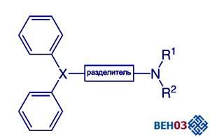 Антигистаминные препараты 1 поколения список