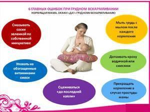 Антигистаминные препараты при грудном вскармливании