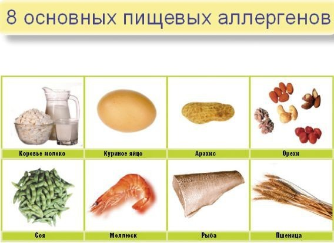 Анализ крови на аллергию