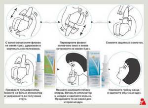 Превалин инструкция