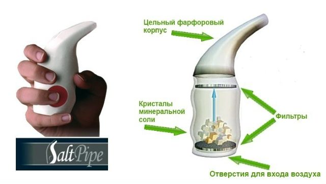 Аппарат для астматиков