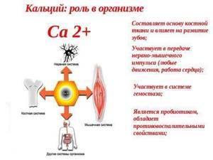 Таблетки кальция глюконат при аллергии