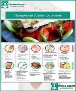 диета при экземе лечение