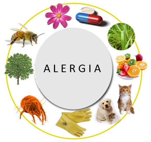Аллергия в горле симптомы