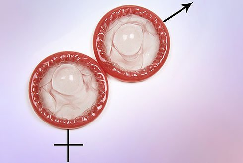 Аллергия на презервативы у женщин