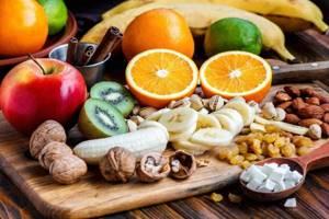 Аллергия на фруктозу симптомы у взрослых