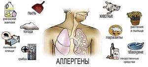 Гормон при аллергии название