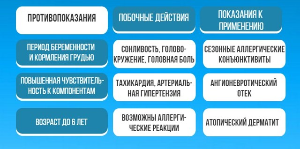 Таблетки от аллергического ринита список