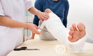 Аллергический отек ног
