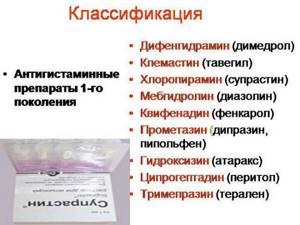 Детские препараты от аллергии