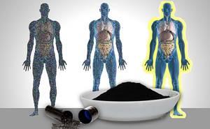 Как принимать активированный уголь при аллергии