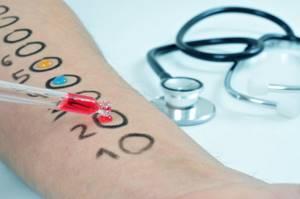Кожные пробы на аллергены в инвитро