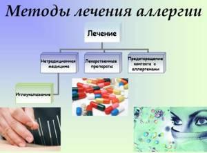 Аллергия на теле красные пятна